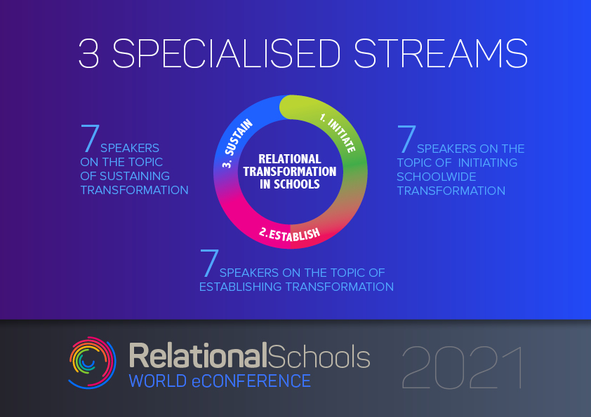 Relational Schools World eConference